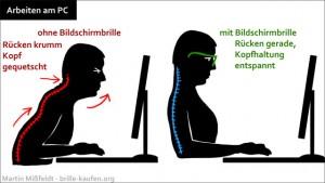 Quelle: brille-sehhilfen.de