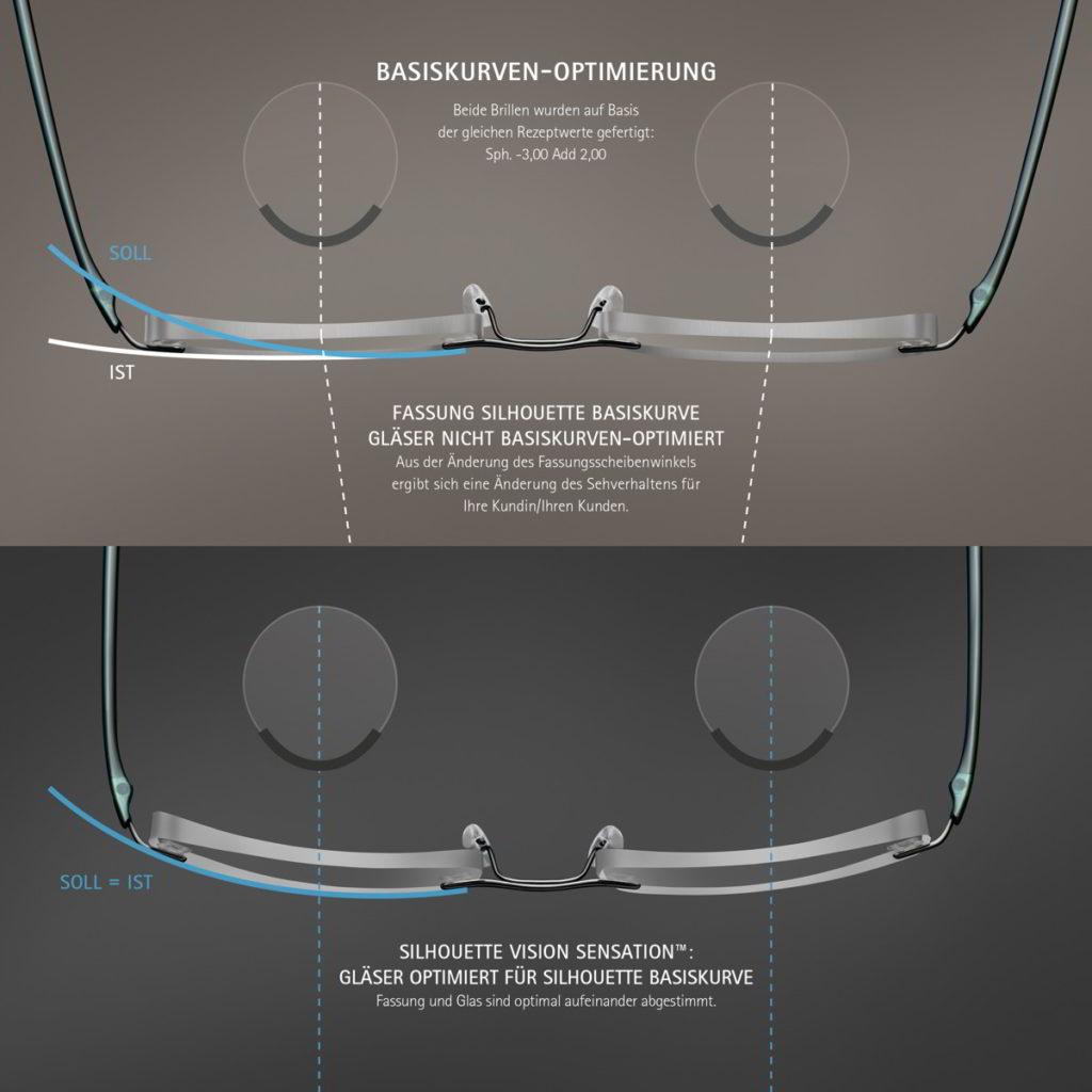 Silhouette: Fassung und Gläser aus einer Hand › eyebizz