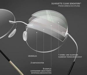 Silhouette-Clear Sensation_d