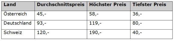 eyebizz: Optometrie - Dienstleistungen - Zischler - Teil 2_Tab 2