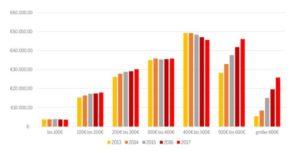 eyebizz: Euronet Market Research - GleiterPreise