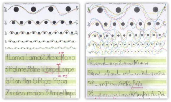 Jan Dominiczak: Lese-Rechtschreib-Schwäche - Nachfahrbogen zeigen Korrelation mit Schrift