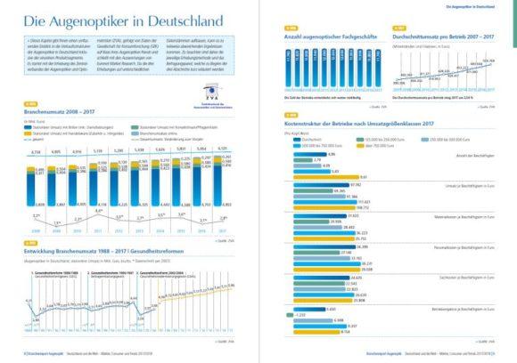 Spectaris Branchenreport Augenoptik BZR 2018 - innen