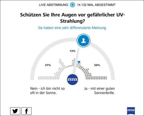 Zeiss Umfrage UV-Schutz - Grafik 2