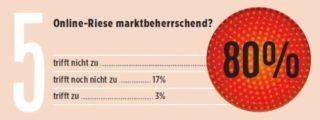eyebizz Umfrage - Zukunft Augenoptik - Kommunikation 5