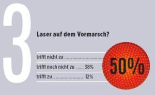 eyebizz Umfrage - Zukunft Augenoptik - Kunden 3