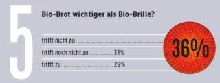 eyebizz Umfrage - Zukunft Augenoptik - Kunden 5