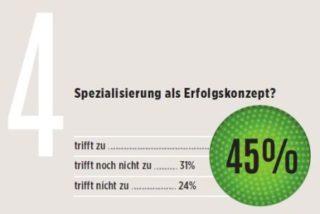 eyebizz Umfrage - Zukunft Augenoptik - Vertrieb 4