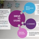 Drive-to-Store-Essilor