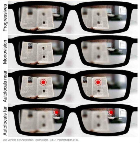 Stanford University - Autofocals-Brille - Demo