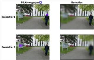Justus-Liebig-Universität Gießen - Studie zur Wahrnehmung