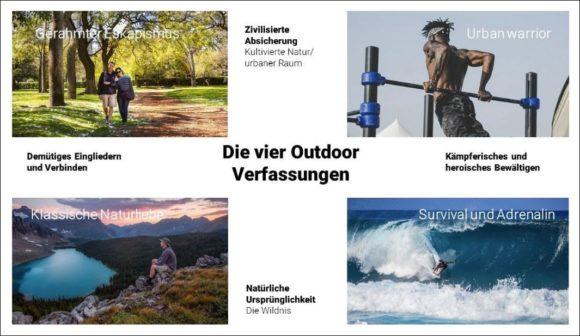 Rheingold Insittut - Studie 2019 - Outdoor cluster
