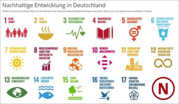 Destatis - Nachhaltigkeitsstrategie Deutschland - Online-Plattform