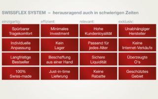 Swissflex System