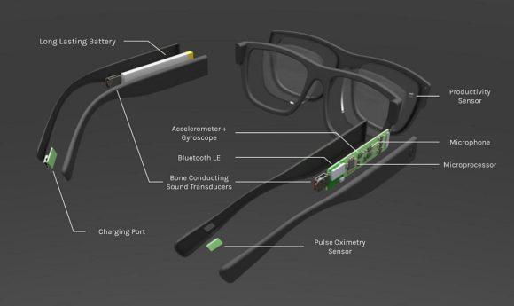 Auctify specs - Aufbau
