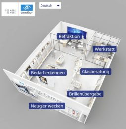 Essilor Virtual Experience - sechs Stationen