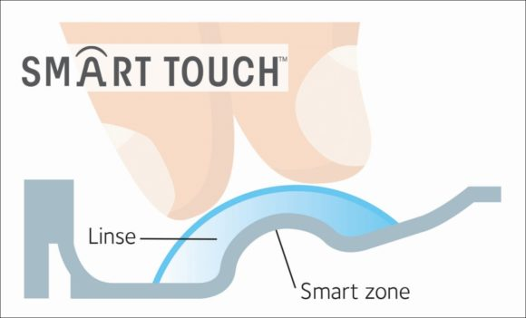 Menicon Miru 1day - Smart Touch Kontaktlinsen-Verpackung